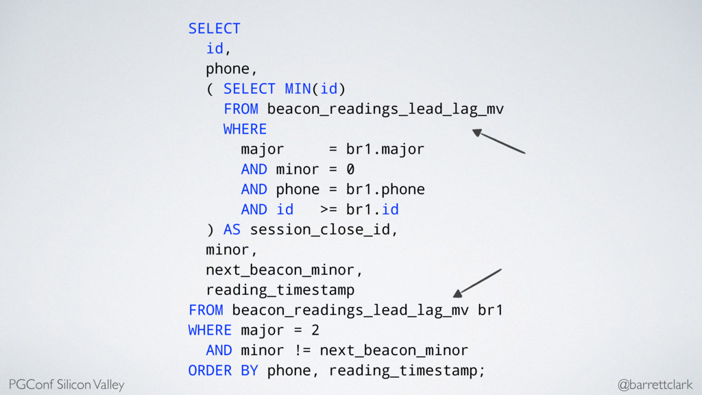 SELECT id, phone, ( SELECT MIN(id) FROM beacon_...