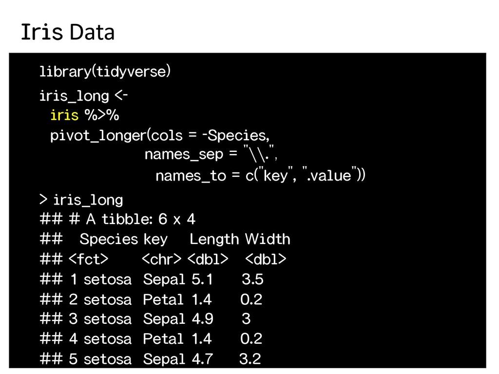 library(tidyverse) iris_long <- iris %>% pivot_...