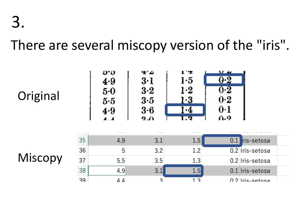 Original Miscopy 3. There are several miscopy v...