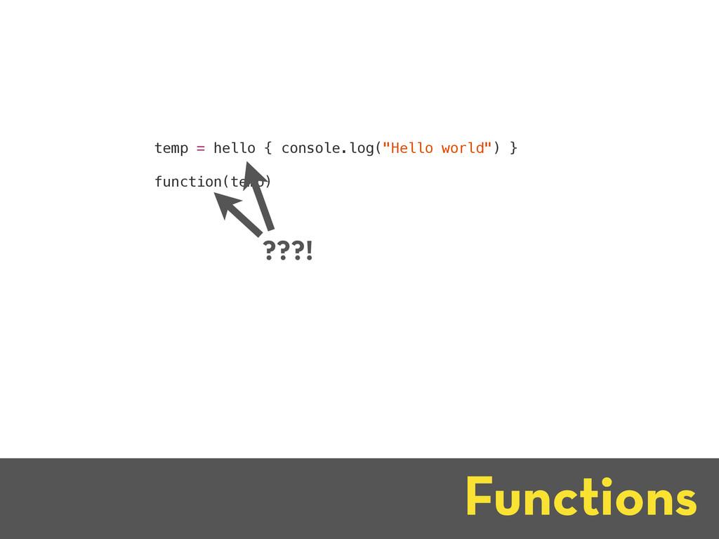 "Functions temp = hello { console.log(""Hello wor..."
