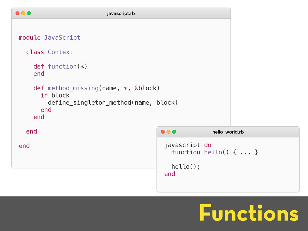 Functions module JavaScript class Context def f...