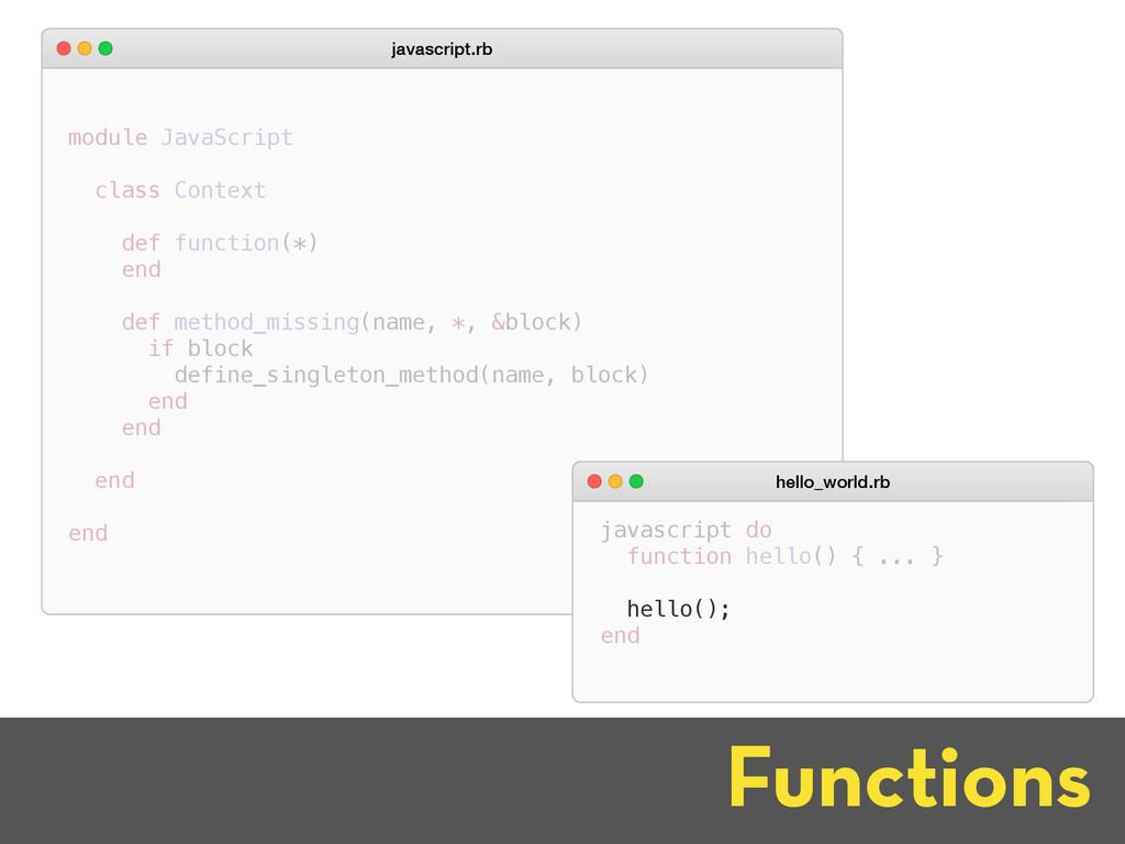 javascript.rb Functions hello_world.rb javascri...