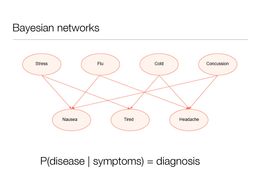 Bayesian networks P(disease | symptoms) = diagn...