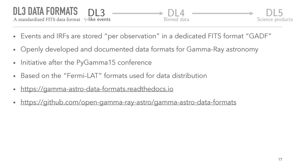 """DL3 DATA FORMATS • Events and IRFs are stored """"..."""