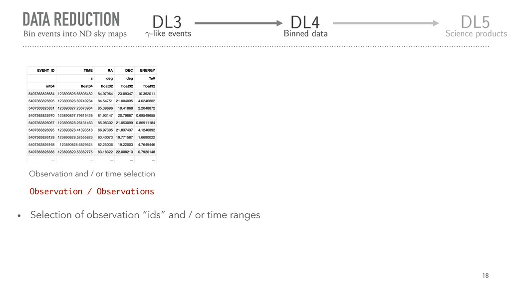 DATA REDUCTION 18 Observation and / or time sel...