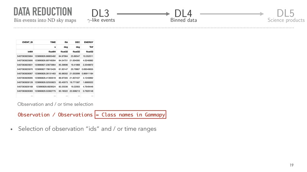DATA REDUCTION 19 Observation and / or time sel...