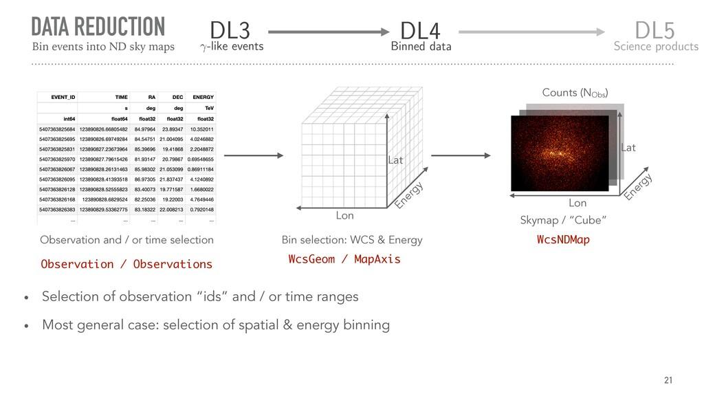 DATA REDUCTION 21 Energy Lon Lat Counts (NObs )...