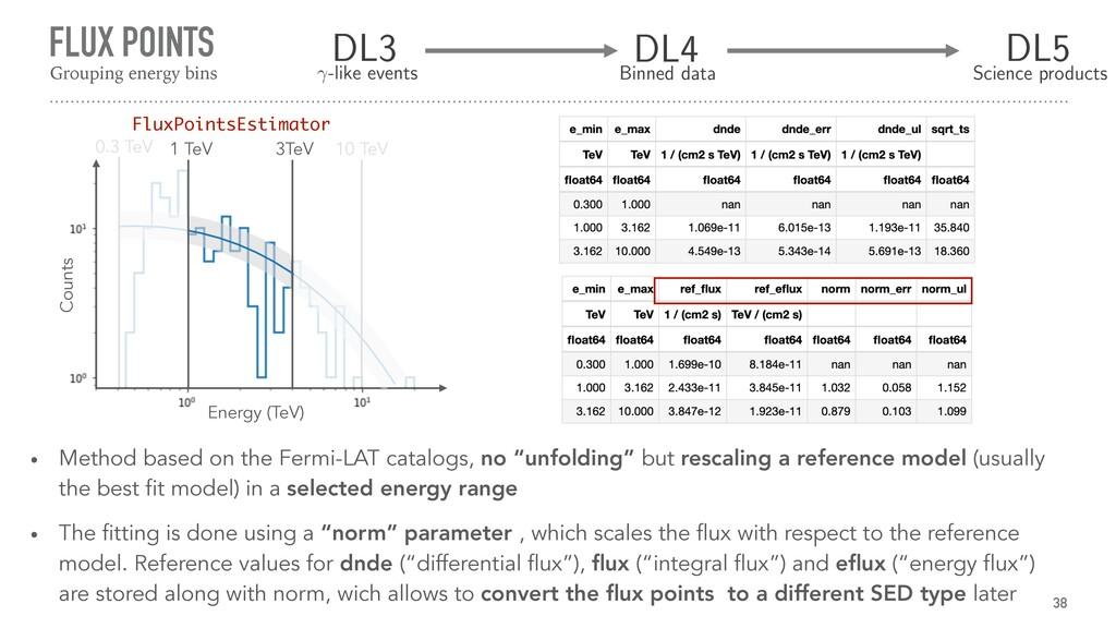 FLUX POINTS 38 Grouping energy bins • Method ba...