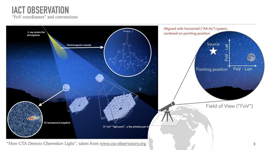"""8 """"How CTA Detects Cherenkov Light"""", taken from..."""