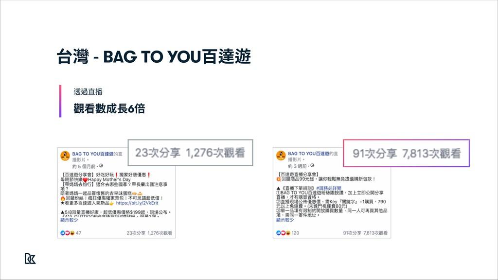 台灣 - BAG TO YOU百達遊 觀看數成⻑6倍 透過直播