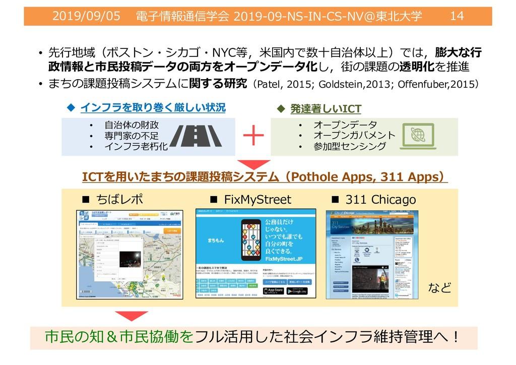 2019/09/05 電⼦情報通信学会 2019-09-NS-IN-CS-NV@東北⼤学 14...
