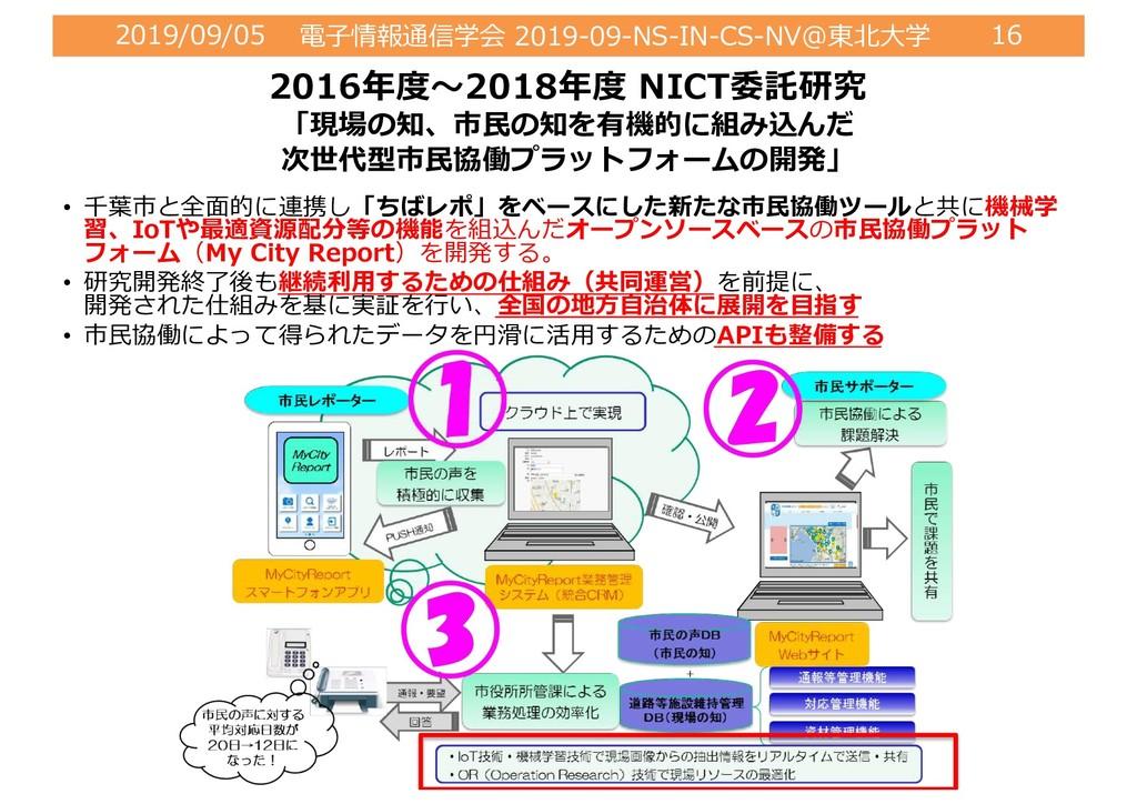 2019/09/05 電⼦情報通信学会 2019-09-NS-IN-CS-NV@東北⼤学 16...