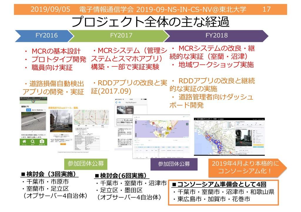 2019/09/05 電⼦情報通信学会 2019-09-NS-IN-CS-NV@東北⼤学 17...