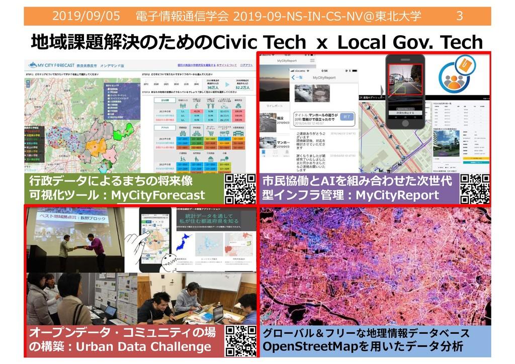 2019/09/05 電⼦情報通信学会 2019-09-NS-IN-CS-NV@東北⼤学 3 ...