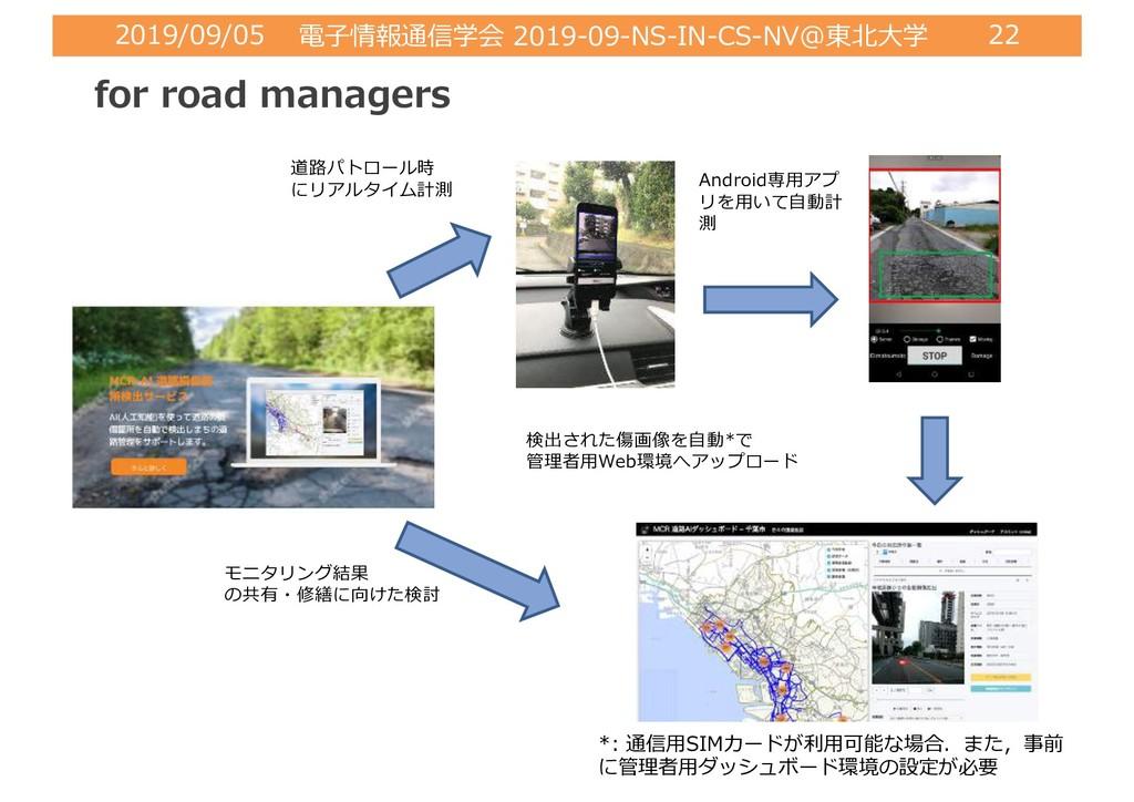 2019/09/05 電⼦情報通信学会 2019-09-NS-IN-CS-NV@東北⼤学 22...