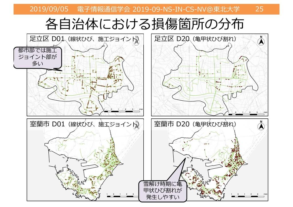 2019/09/05 電⼦情報通信学会 2019-09-NS-IN-CS-NV@東北⼤学 25...