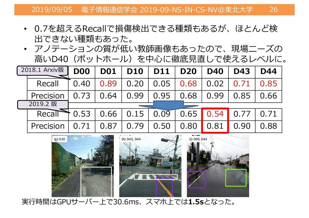 2019/09/05 電⼦情報通信学会 2019-09-NS-IN-CS-NV@東北⼤学 26...