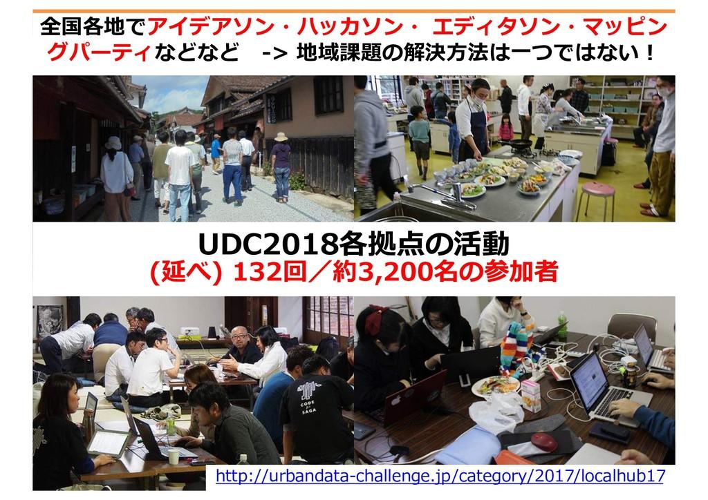 2019/09/05 電⼦情報通信学会 2019-09-NS-IN-CS-NV@東北⼤学 35...