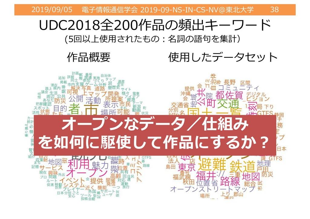2019/09/05 電⼦情報通信学会 2019-09-NS-IN-CS-NV@東北⼤学 38...