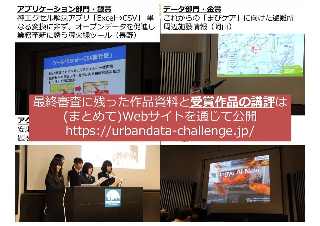 2019/09/05 電⼦情報通信学会 2019-09-NS-IN-CS-NV@東北⼤学 39...
