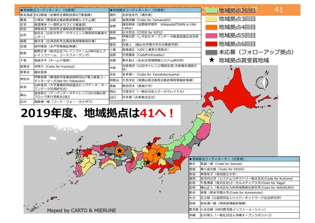 2019/09/05 電⼦情報通信学会 2019-09-NS-IN-CS-NV@東北⼤学 41...