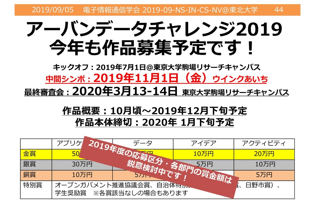 2019/09/05 電⼦情報通信学会 2019-09-NS-IN-CS-NV@東北⼤学 44...