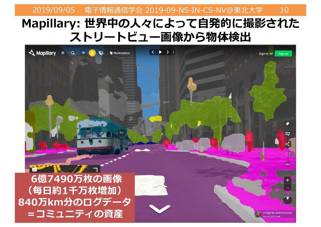 2019/09/05 電⼦情報通信学会 2019-09-NS-IN-CS-NV@東北⼤学 10...