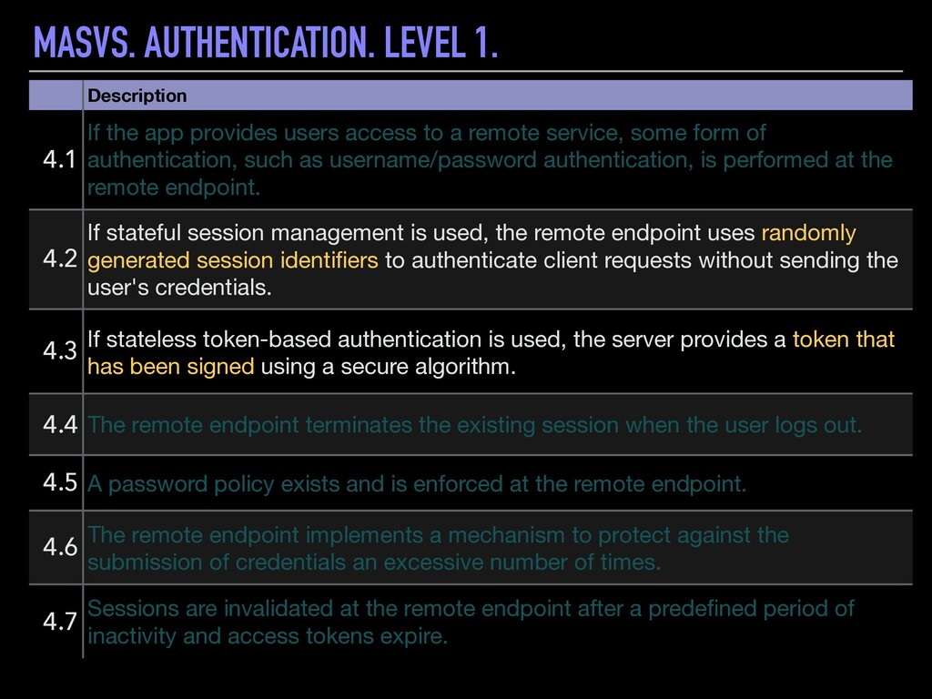 MASVS. AUTHENTICATION. LEVEL 1. Description 4.1...