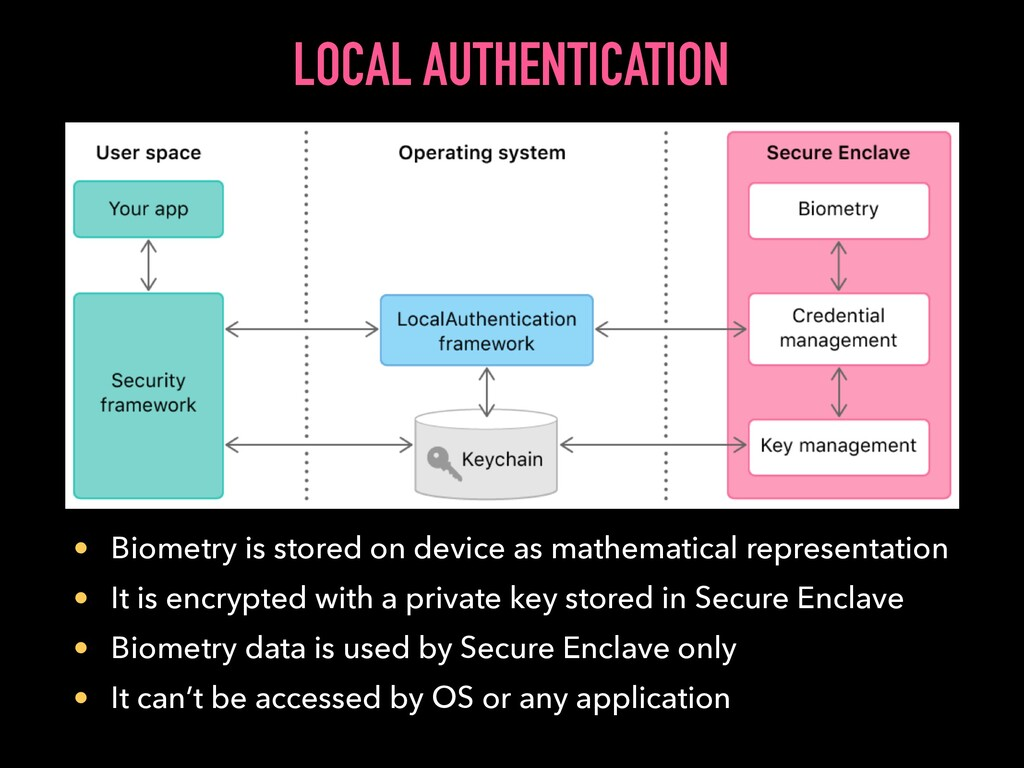 LOCAL AUTHENTICATION • Biometry is stored on de...