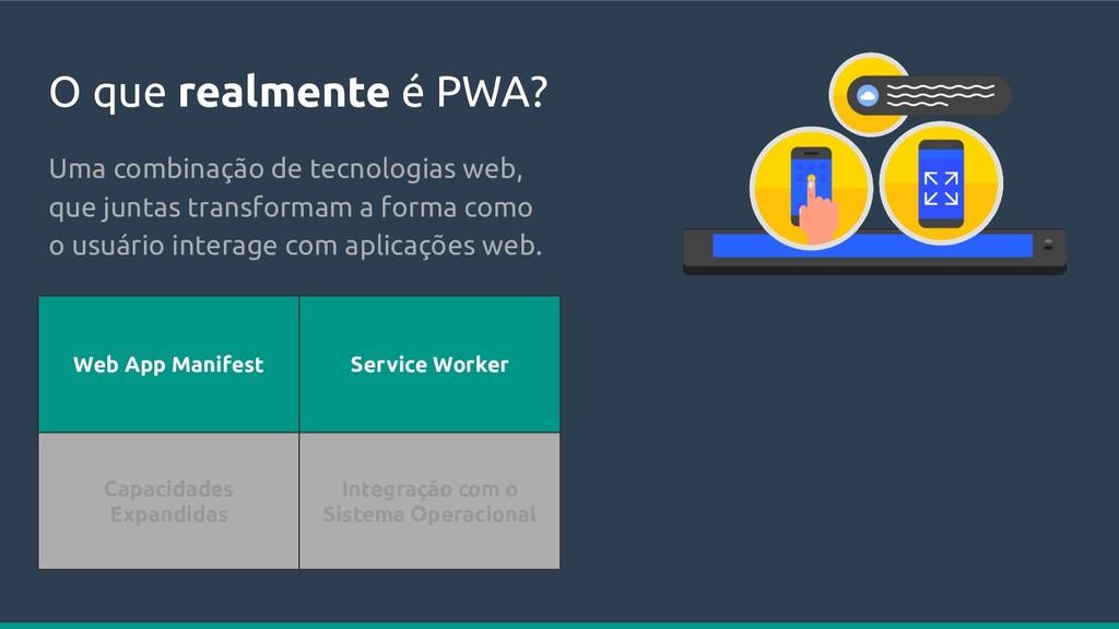 O que realmente é PWA? Uma combinação de tecnol...