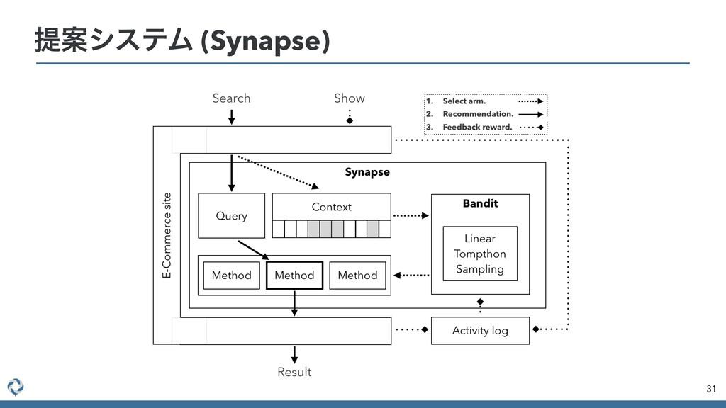 31 ఏҊγεςϜ (Synapse)