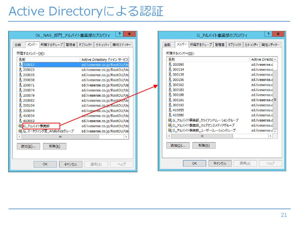 Active Directoryによる認証 21