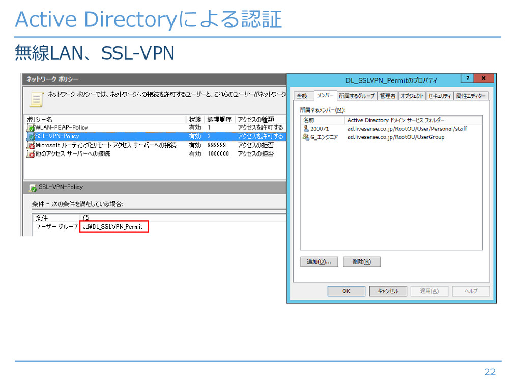 Active Directoryによる認証 無線LAN、SSL-VPN 22