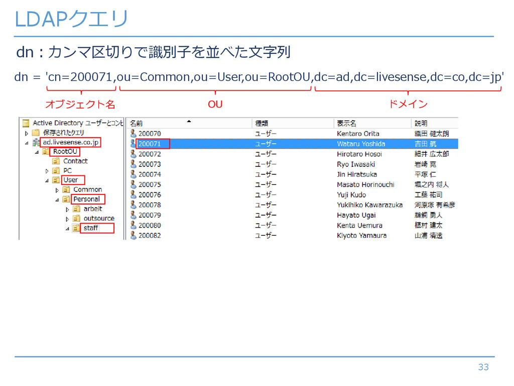 LDAPクエリ 33 dn = 'cn=200071,ou=Common,ou=User,ou...