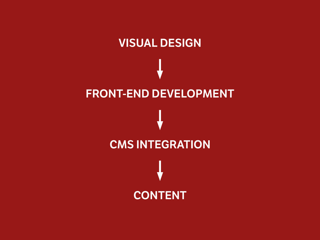 VISUAL DESIGN FRONT-END DEVELOPMENT CONTENT CMS...