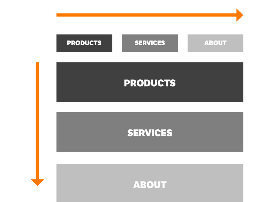PRODUCTS PRODUCTS SERVICES ABOUT SERVICES ABOUT