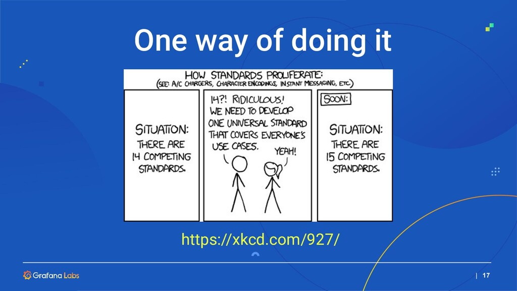   17 https://xkcd.com/927/ One way of doing it