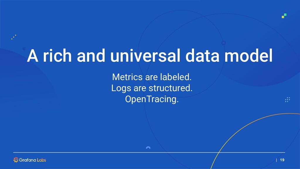A rich and universal data model   19 Metrics ar...