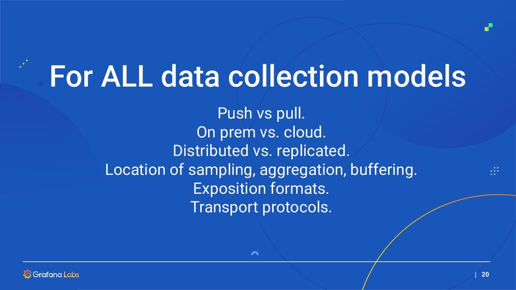 For ALL data collection models   20 Push vs pul...