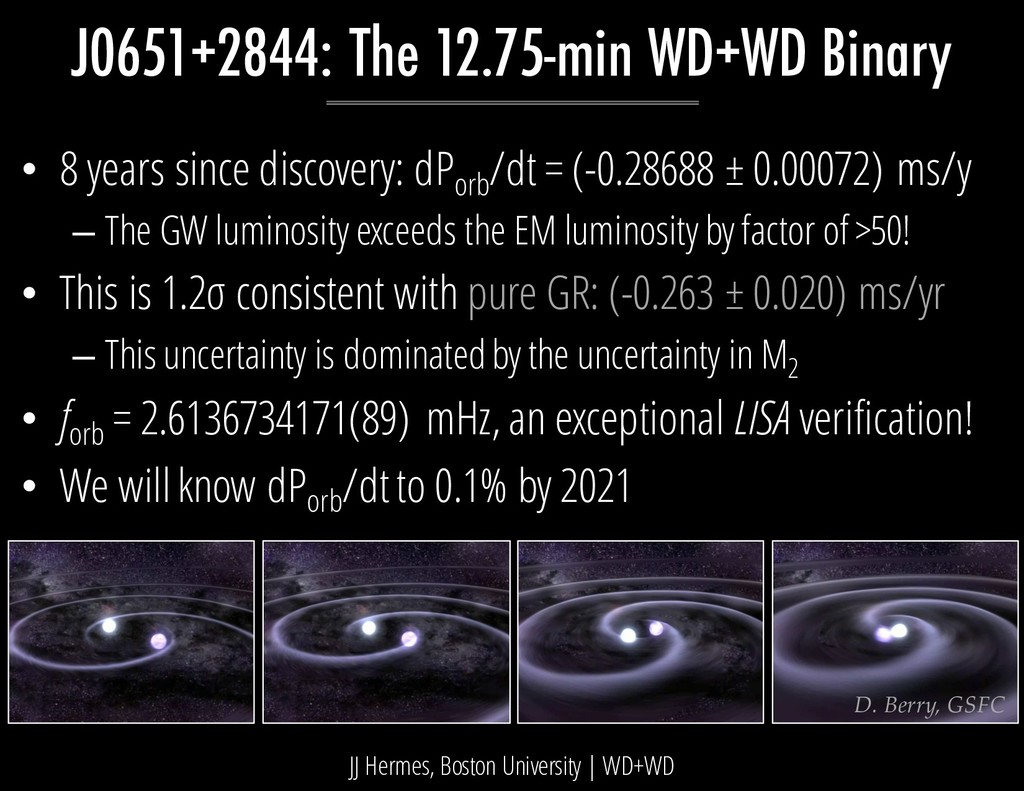 J0651+2844: The 12.75-min WD+WD Binary • 8 year...