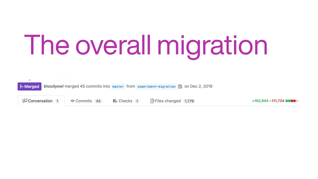 The overall migration