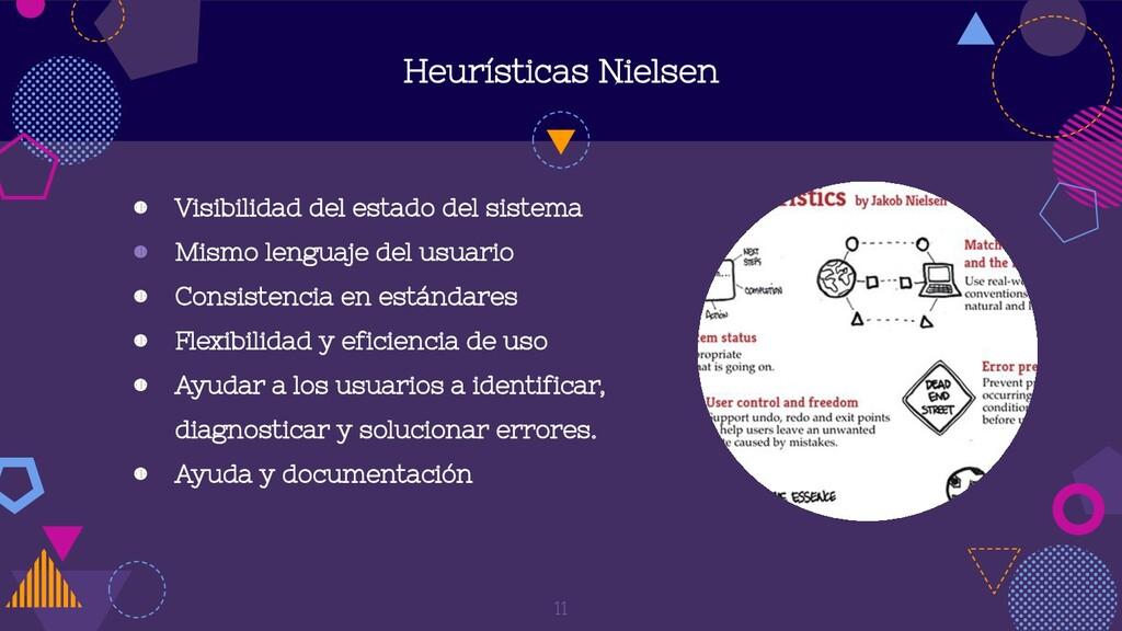 Heurísticas Nielsen 11 ◍ Visibilidad del estado...