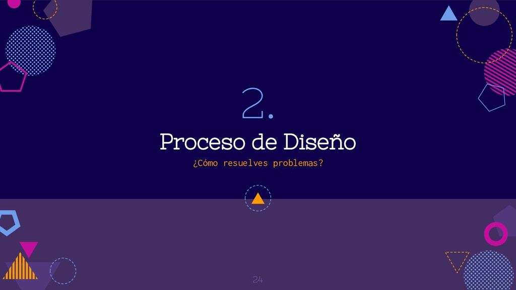 2. Proceso de Diseño ¿Cómo resuelves problemas?...