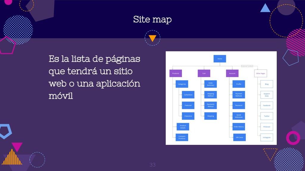 Site map Es la lista de páginas que tendrá un s...