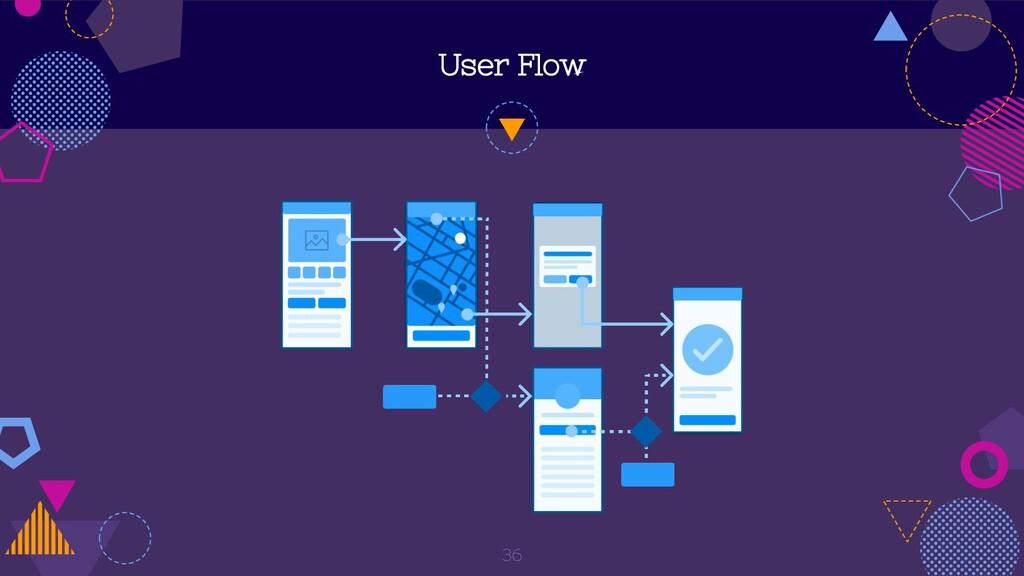 User Flow 36