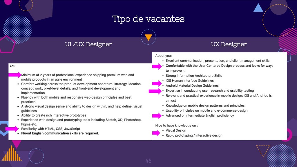 Tipo de vacantes 46 UX Designer UI /UX Designer