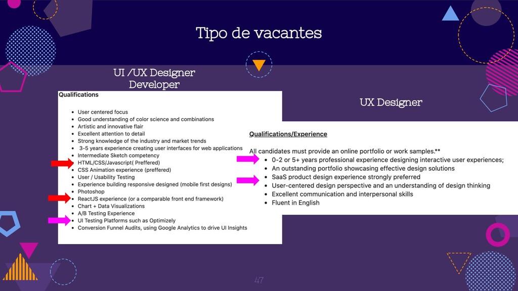 Tipo de vacantes 47 UI /UX Designer Developer U...