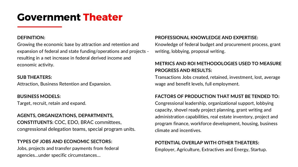 Government Theater DEFINITION: Growing the econ...
