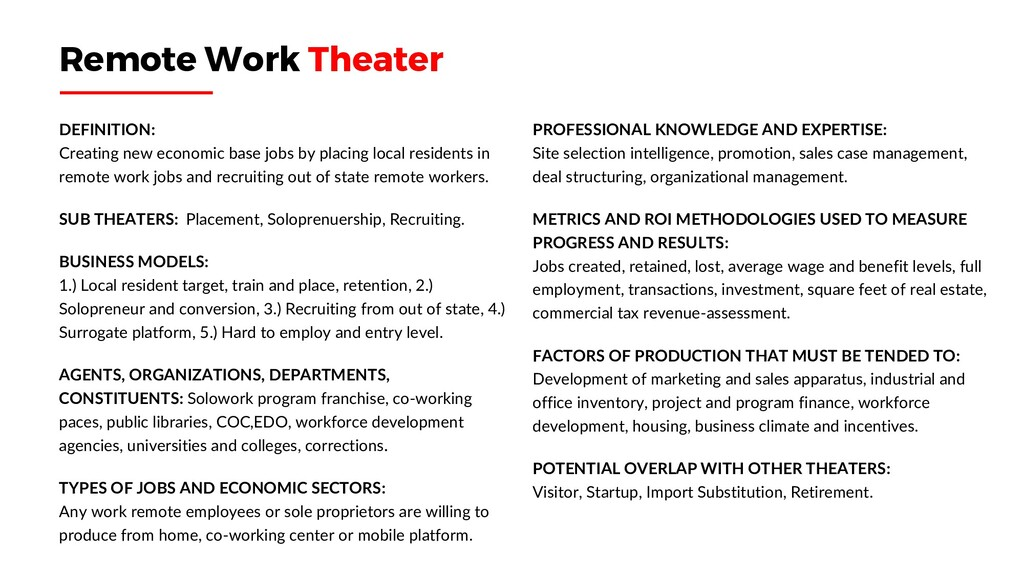 Remote Work Theater DEFINITION: Creating new ec...