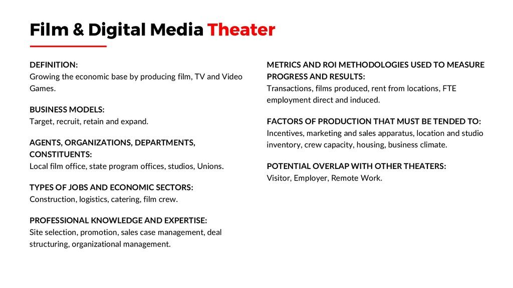 Film & Digital Media Theater DEFINITION: Growin...